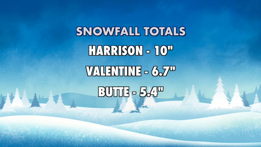Thursday's snowfall totals reach as much as 10 inches so far