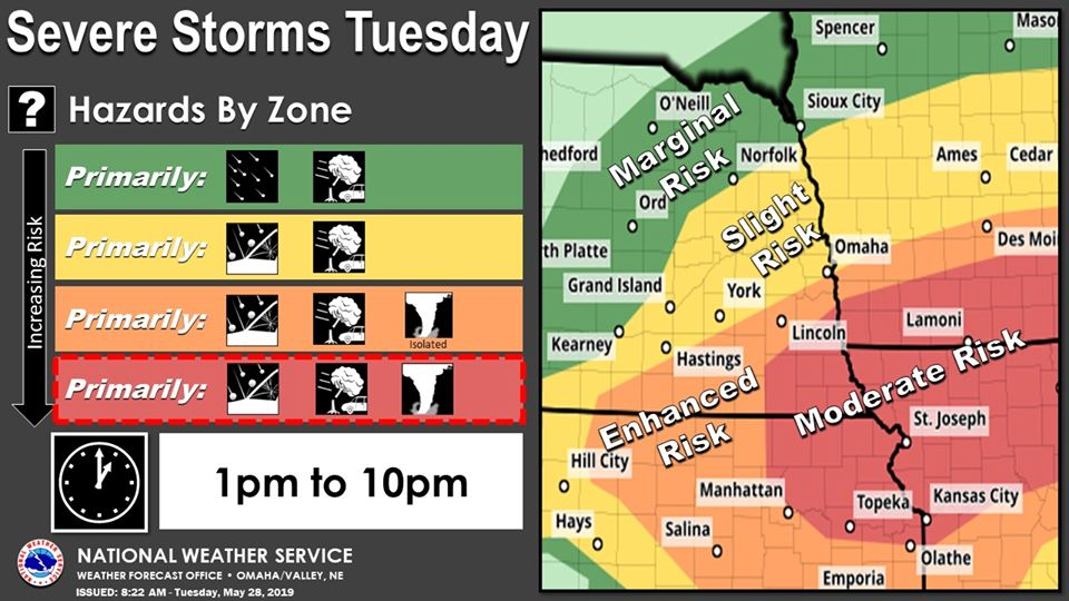 Thunderstorms, Flooding Potential Among Tuesday Forecast