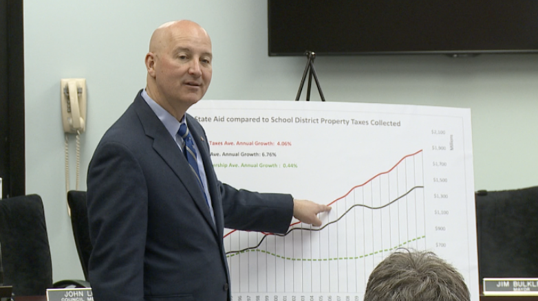 Gov. Ricketts Hosts Town Hall In Columbus, Talks Disaster Relief and Property Taxes