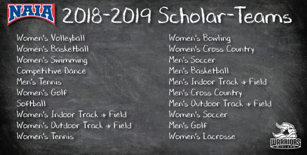 Midland Lands 20 Teams on 2018-19 NAIA Scholar-Team List