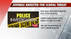 Juvenile arrested for making terroristic threats toward school