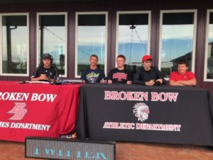 Fall Sports Preview - Broken Bow Football Team