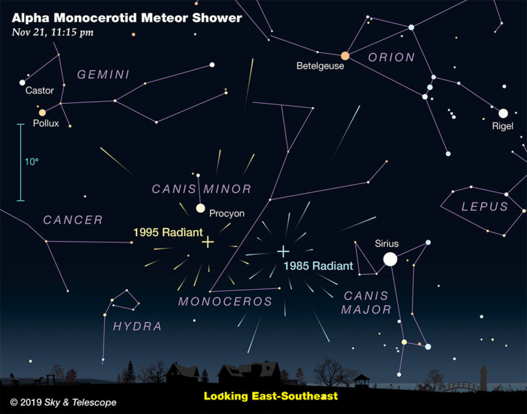 Short Meteor Storm Visible In The Eastern Skies Tonight
