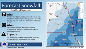 More Winter Weather This Week: Ice Tonight, Snow Wednesday & Thursday