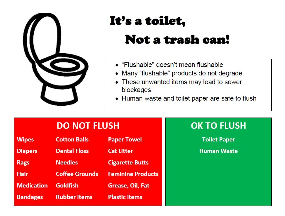 City of Fremont: Flush Only Products Marked Flushable