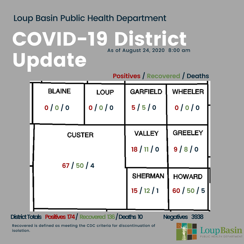 LBPHD: Monday, August 24 COVID-19 Update; Four New Cases Reported