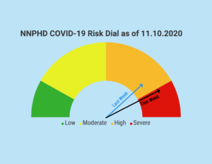 NNPHD Health District Moves Into 'Red' On COVID-19 Risk Dial