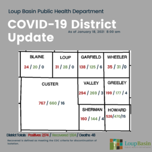 LBPHD COVID-19 Update: 20 New Cases, 17 Recoveries; Age 65+ Eligible For Vaccine