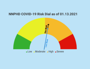 NNPHD COVID-19 Risk Dial Remains In 'High' Category