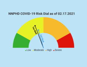 NNPHD COVID-19 Risk Dial Decreases Slightly In Moderate Category