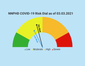 NNPHD COVID-19 Risk Dial Sees Slight Increase In Moderate Category