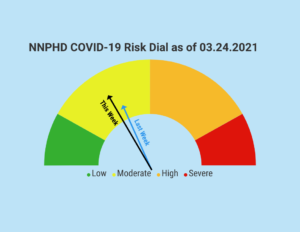NNPHD COVID-19 Risk Dial Drops Slightly In Moderate Category, Vaccine Update
