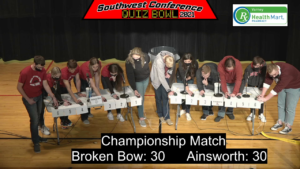 Southwest Conference Quiz Bowl 2021: Ainsworth Champions, Broken Bow Runner-Up