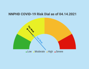NNPHD COVID-19 Risk Dial Remained The Same In Moderate Category