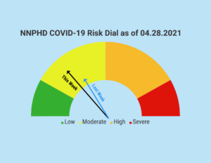NNPHD COVID-19 Risk Dial Dropped Slightly In Moderate Category