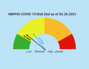 NNPHD COVID-19 Risk Dial Fell Just Above Low Category, Remains In Moderate Category