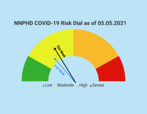 NNPHD COVID-19 Risk Dial Rose Slightly In Moderate Category