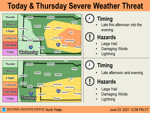 Wednesday/Thursday Severe Weather Outlook