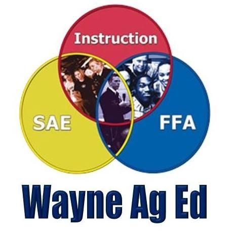 Wayne FFA Ag Banquet Saturday, Grow Communities Enrollment Now Open