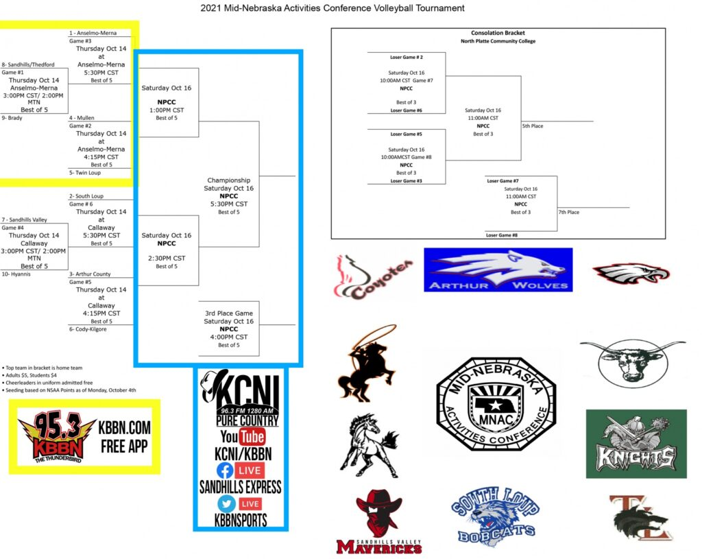 MNAC Volleyball Tournament Pairings Released